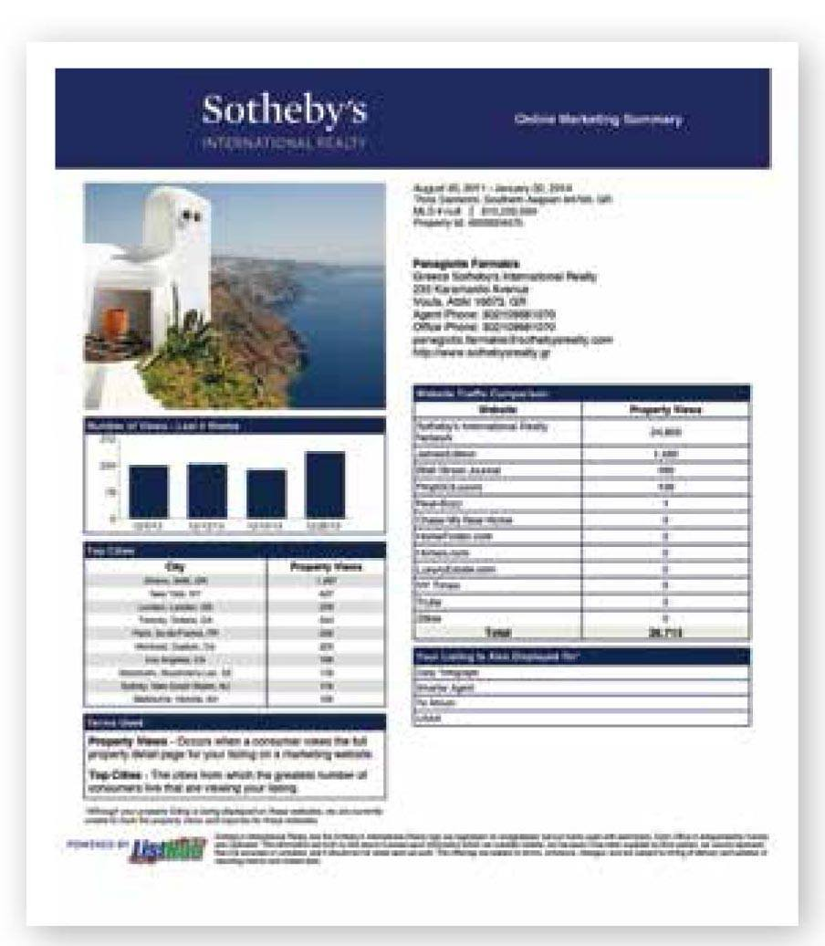 Sotheby's International Realty Marketing Report